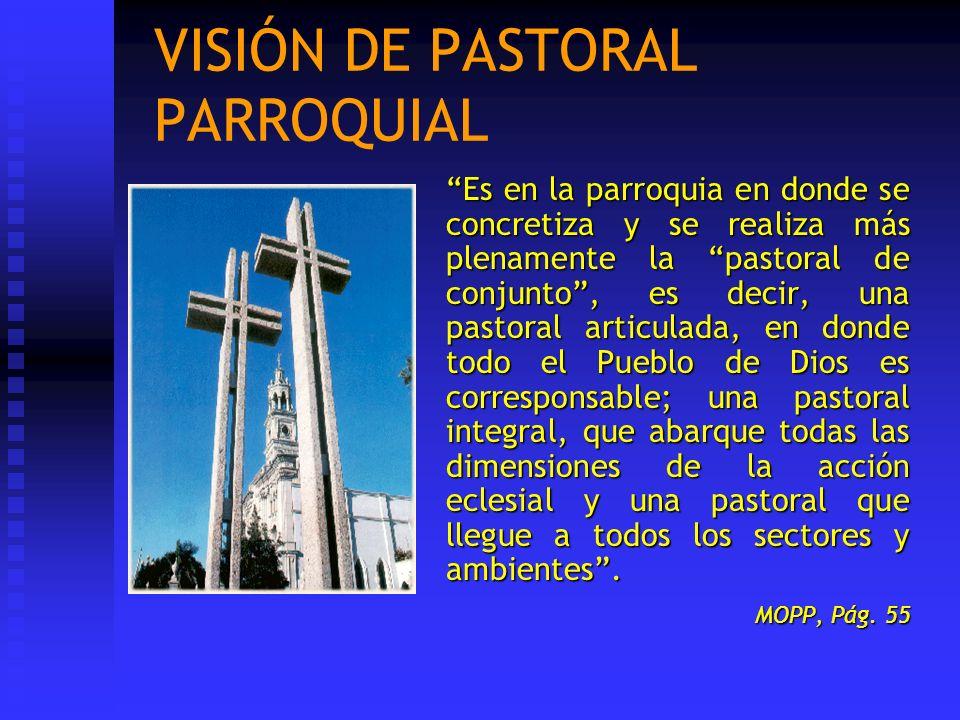 VISIÓN DE PASTORAL PARROQUIAL