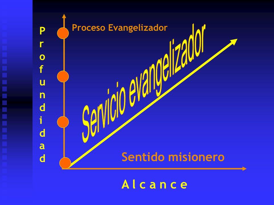 Proceso Evangelizador