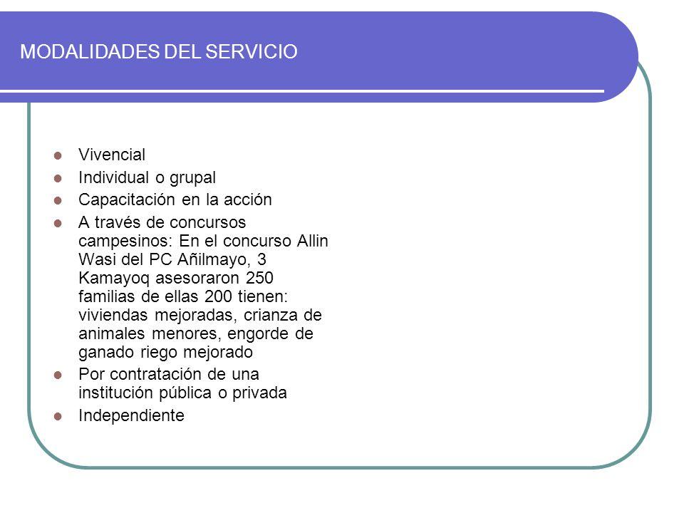 Vivencial Individual o grupal. Capacitación en la acción.