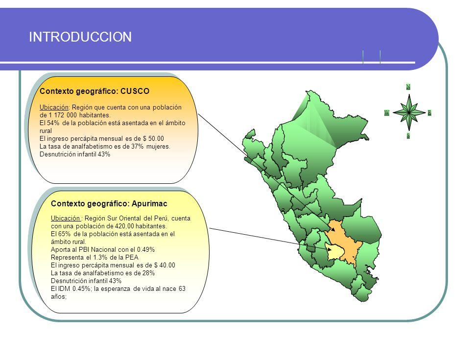 Contexto geográfico: CUSCO