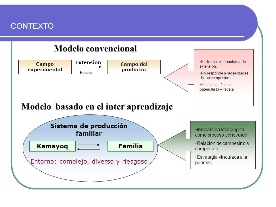 Sistema de producción familiar