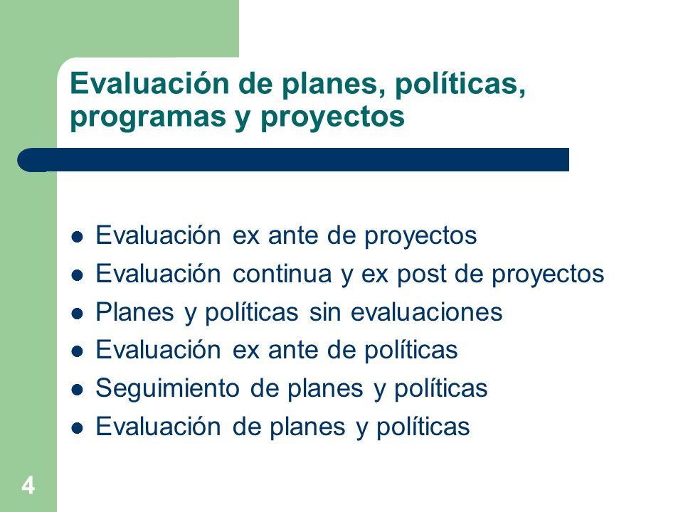 Evaluación de planes, políticas, programas y proyectos