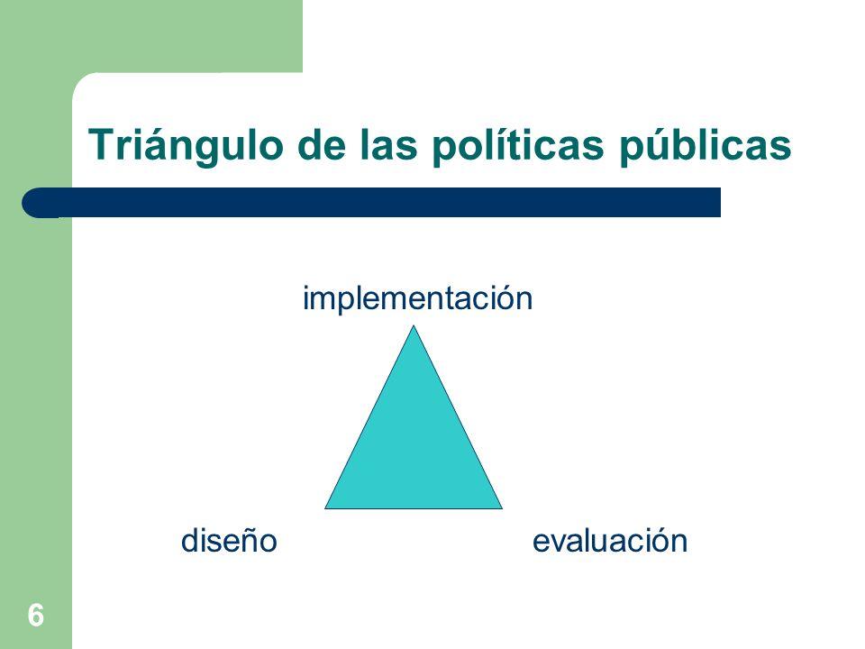 Triángulo de las políticas públicas