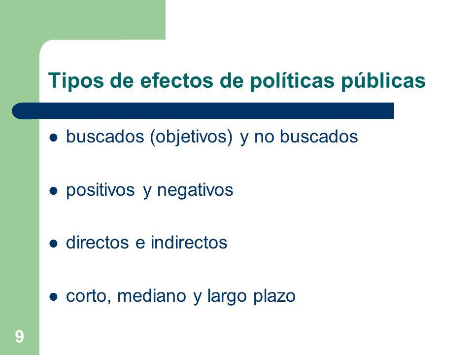 Tipos de efectos de políticas públicas