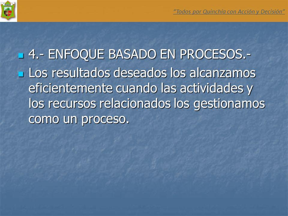 4.- ENFOQUE BASADO EN PROCESOS.-