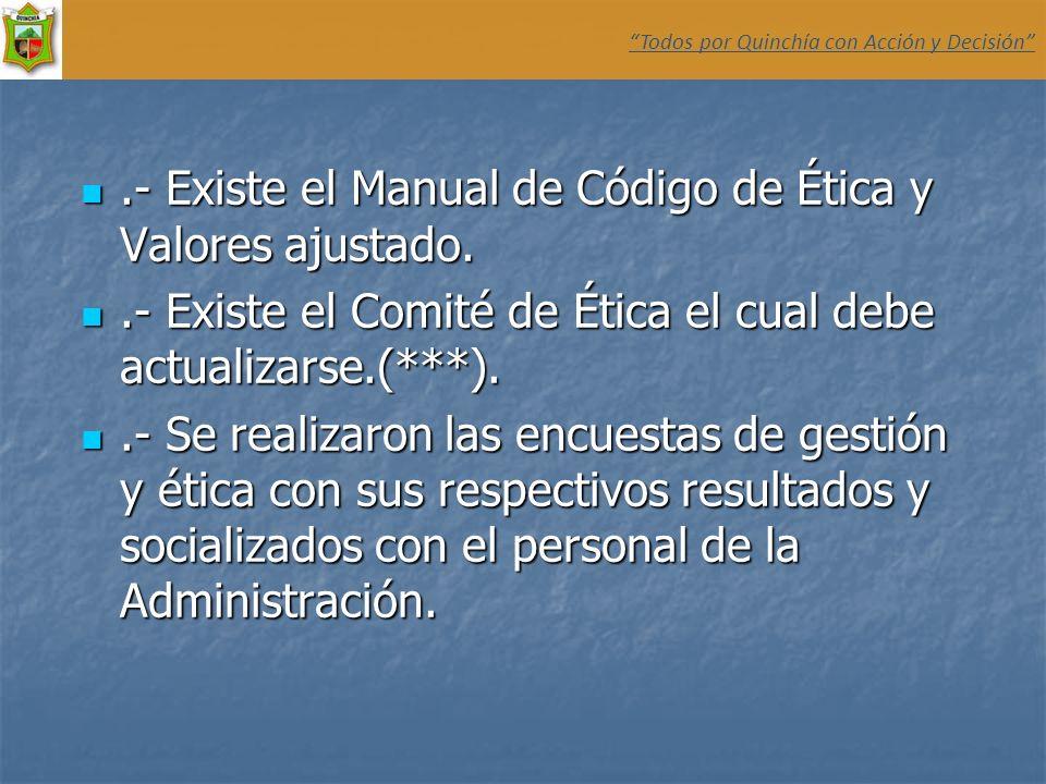 .- Existe el Manual de Código de Ética y Valores ajustado.