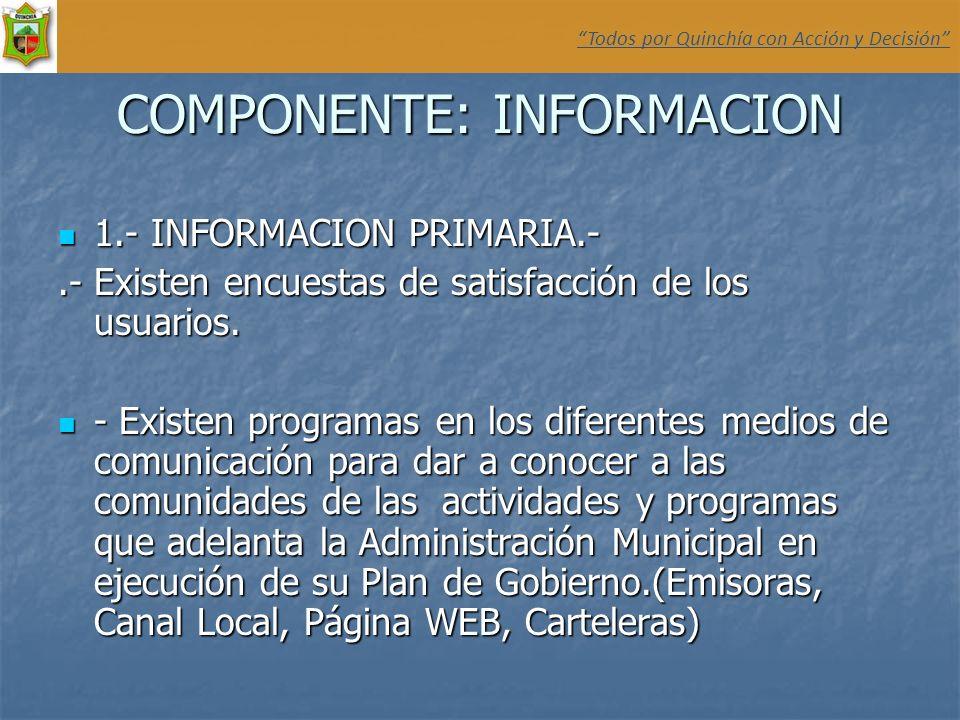 COMPONENTE: INFORMACION