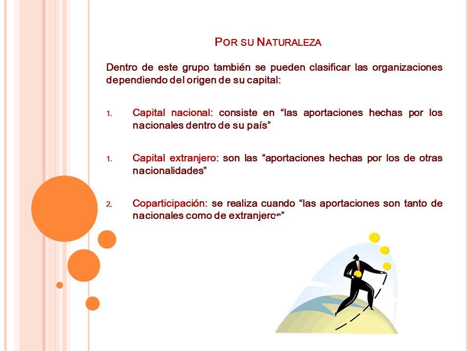 Por su Naturaleza Dentro de este grupo también se pueden clasificar las organizaciones dependiendo del origen de su capital: