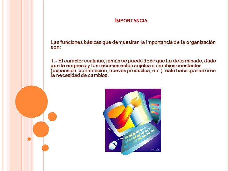 Importancia Las funciones básicas que demuestran la importancia de la organización son: