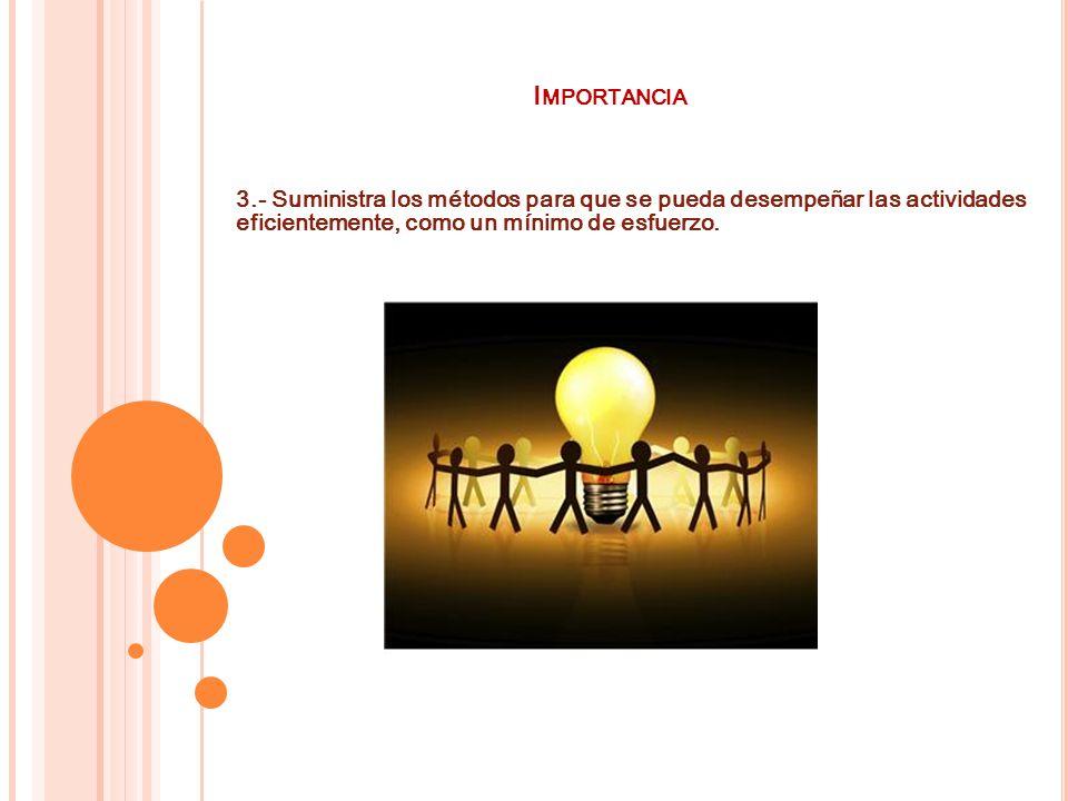 Importancia 3.- Suministra los métodos para que se pueda desempeñar las actividades eficientemente, como un mínimo de esfuerzo.