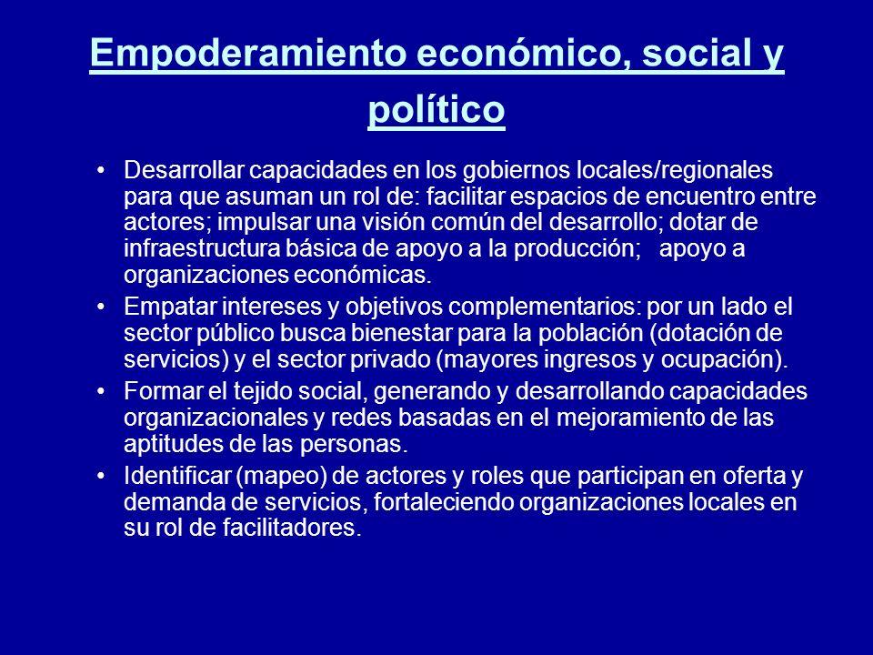 Empoderamiento económico, social y político