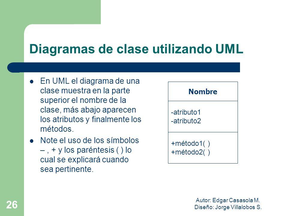 Diagramas de clase utilizando UML
