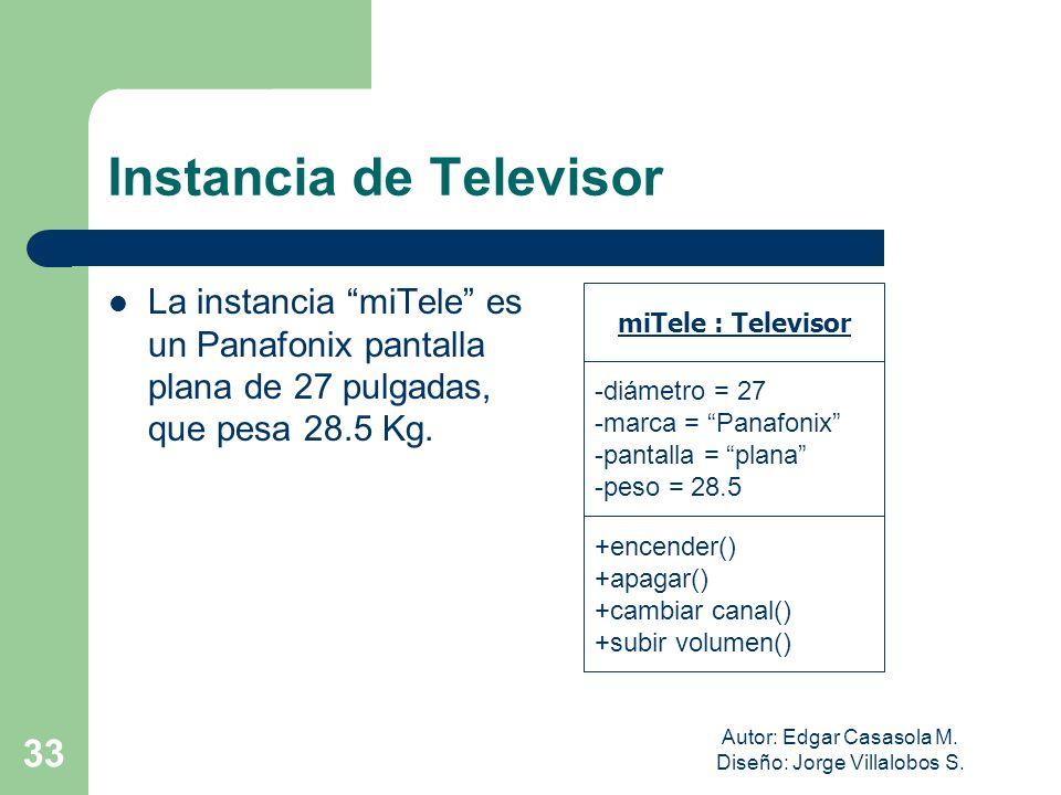 Instancia de Televisor