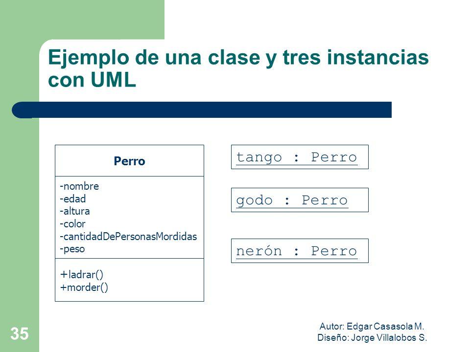 Ejemplo de una clase y tres instancias con UML