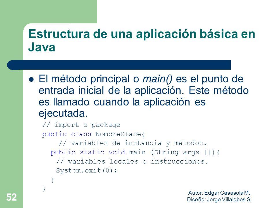 Estructura de una aplicación básica en Java