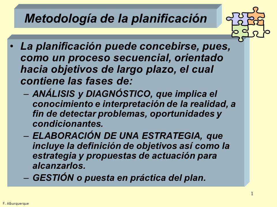 Metodología de la planificación