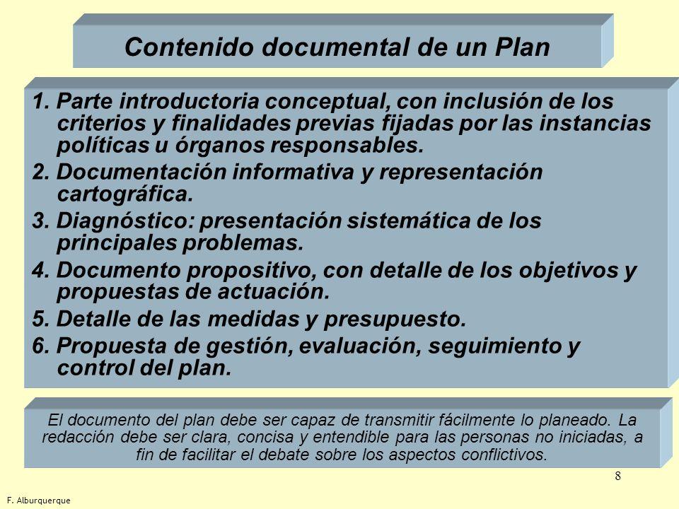 Contenido documental de un Plan