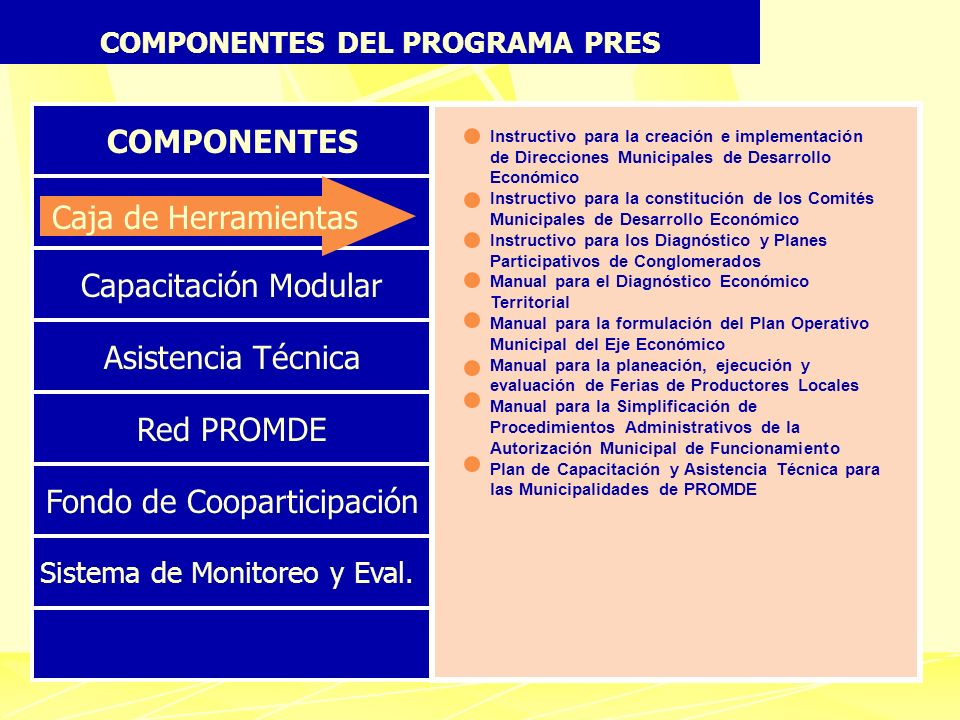 COMPONENTES DEL PROGRAMA PRES