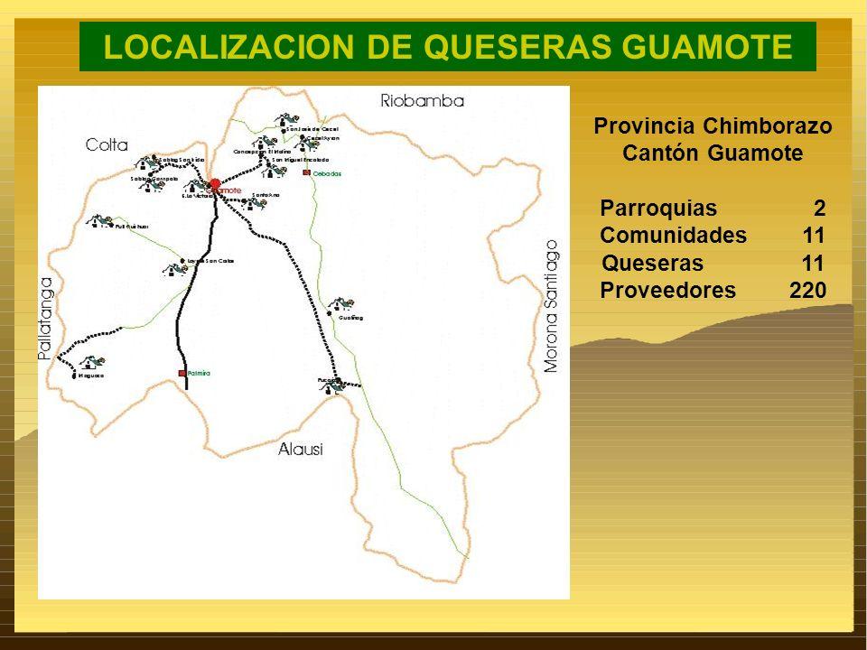 LOCALIZACION DE QUESERAS GUAMOTE