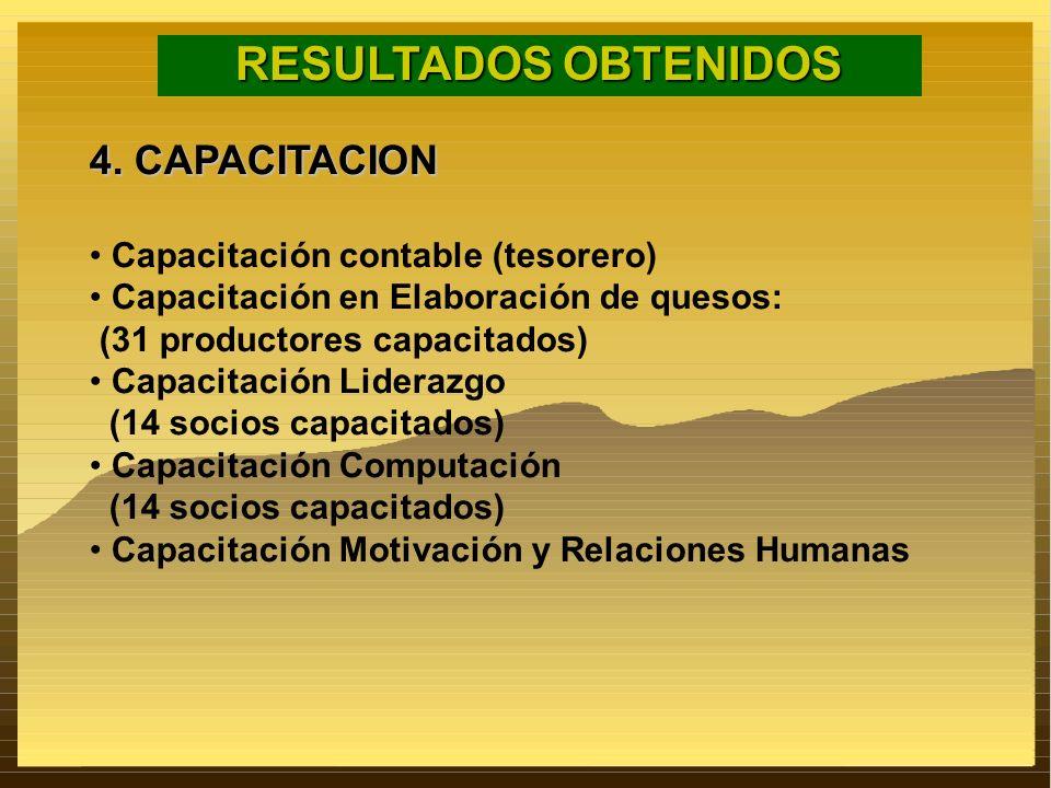 RESULTADOS OBTENIDOS 4. CAPACITACION Capacitación contable (tesorero)