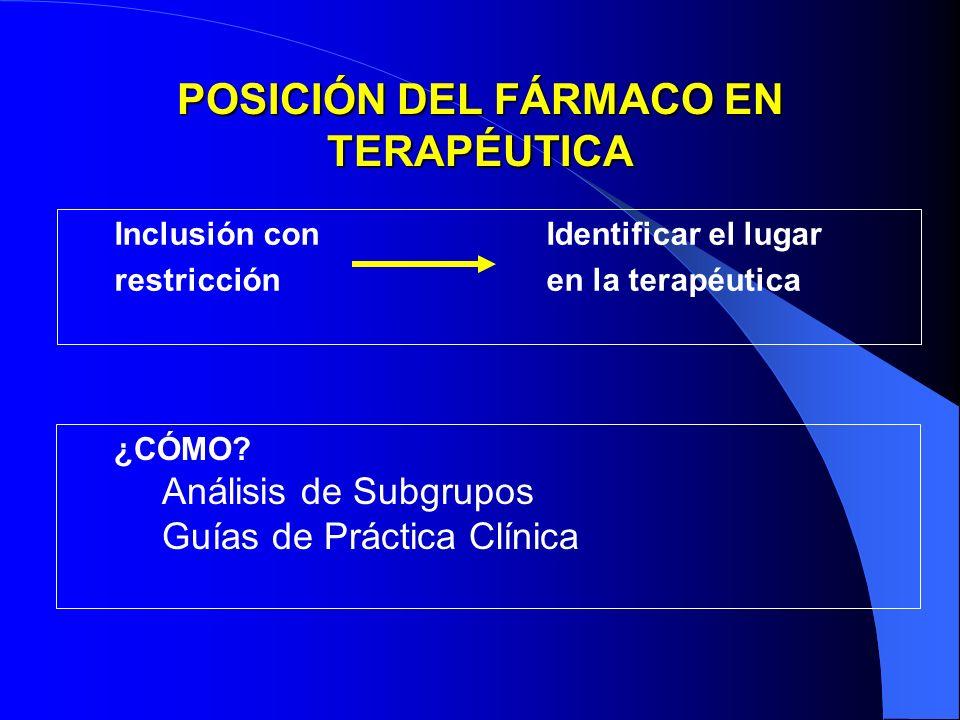 POSICIÓN DEL FÁRMACO EN TERAPÉUTICA