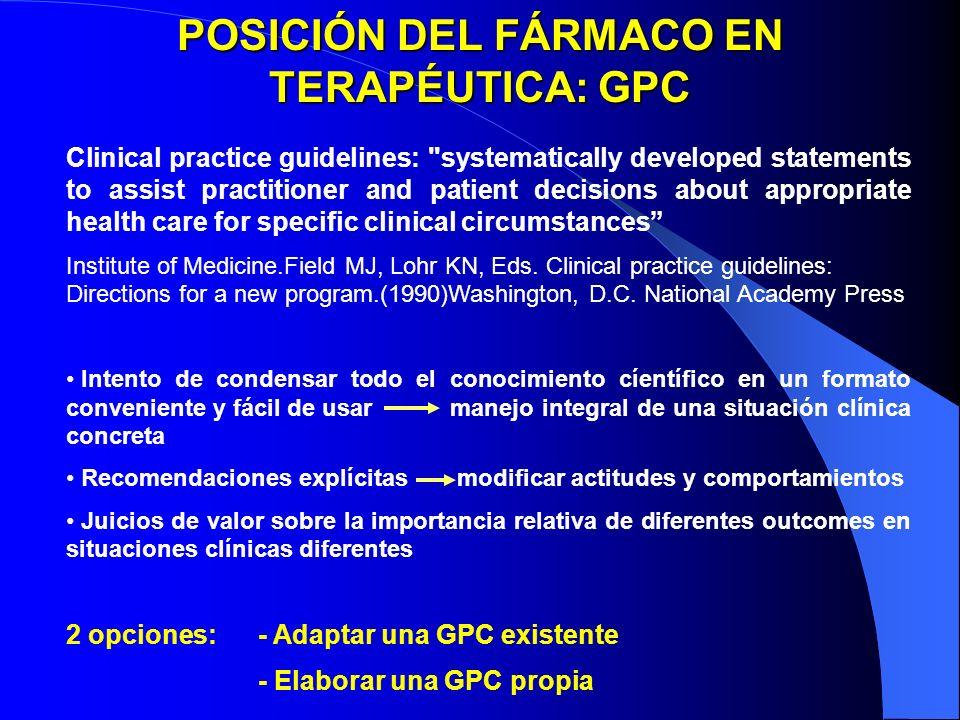 POSICIÓN DEL FÁRMACO EN TERAPÉUTICA: GPC