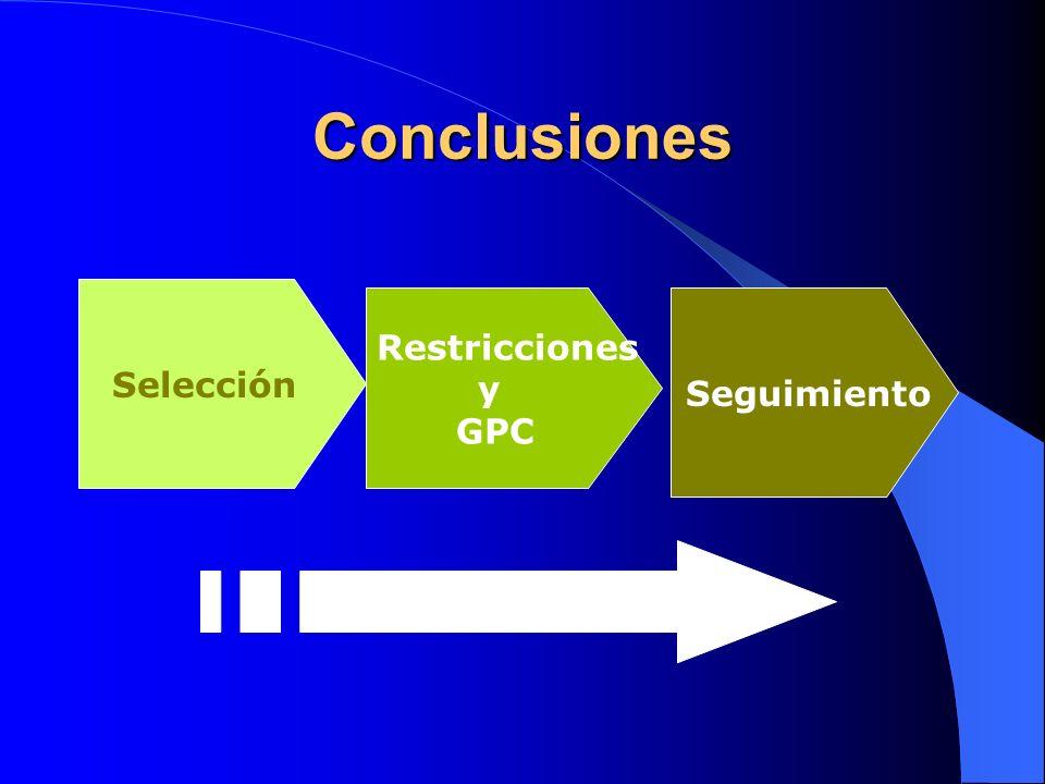 Conclusiones Selección Restricciones y GPC Seguimiento