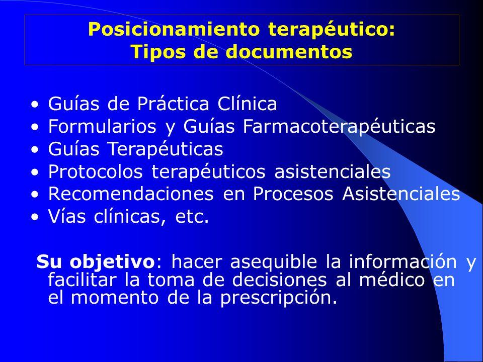 Posicionamiento terapéutico: Tipos de documentos