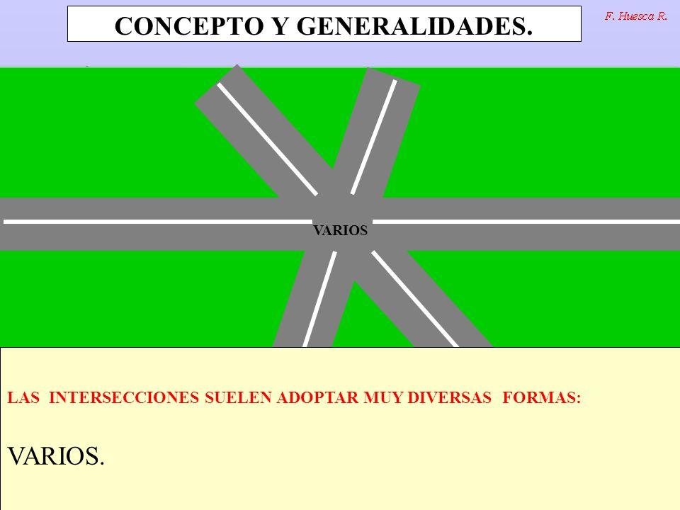 CONCEPTO Y GENERALIDADES.