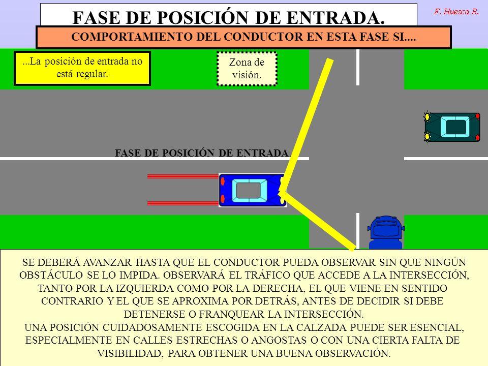 FASE DE POSICIÓN DE ENTRADA.