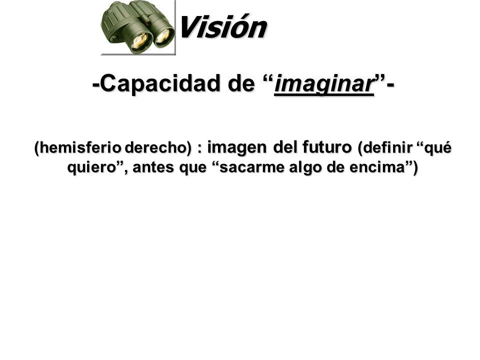 -Capacidad de imaginar -