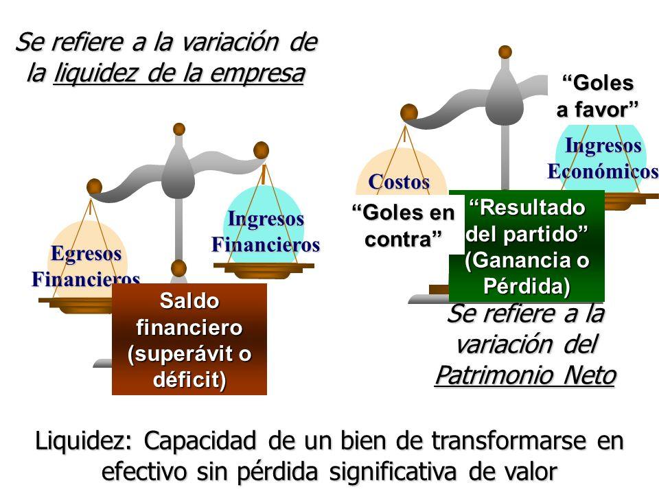 Se refiere a la variación de la liquidez de la empresa
