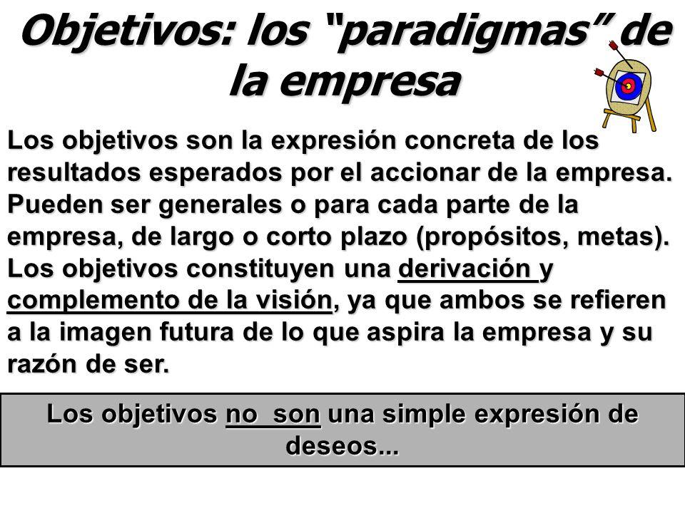 Objetivos: los paradigmas de la empresa