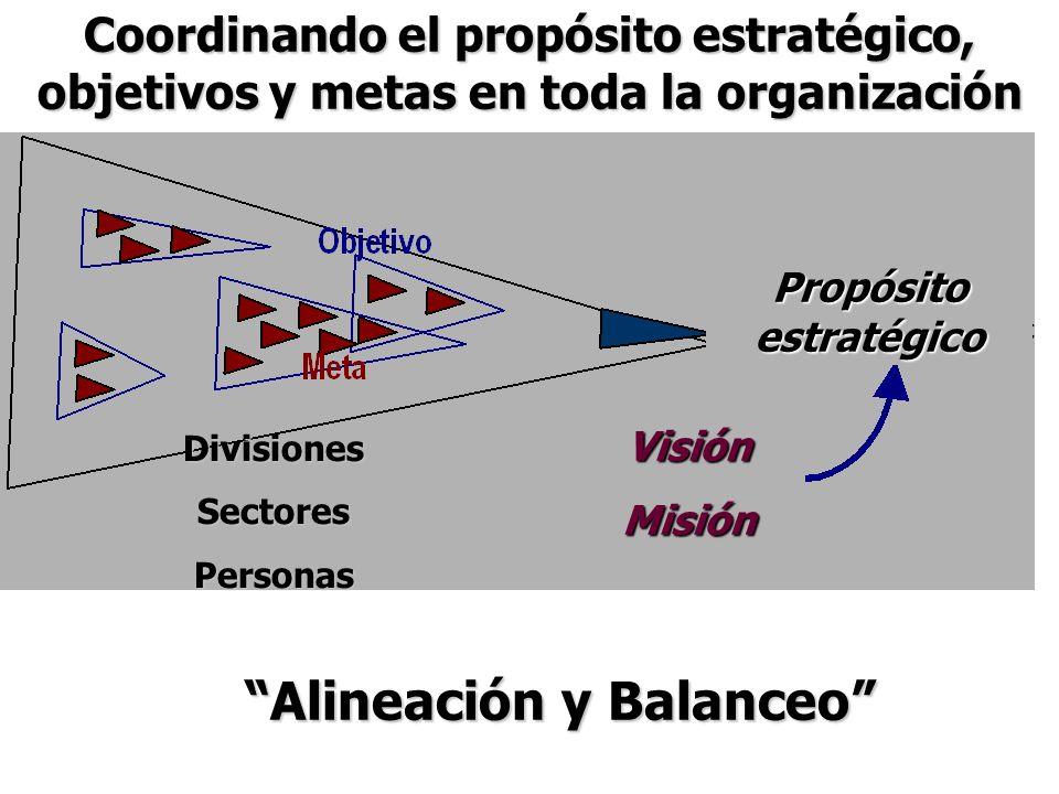 Propósito estratégico Alineación y Balanceo