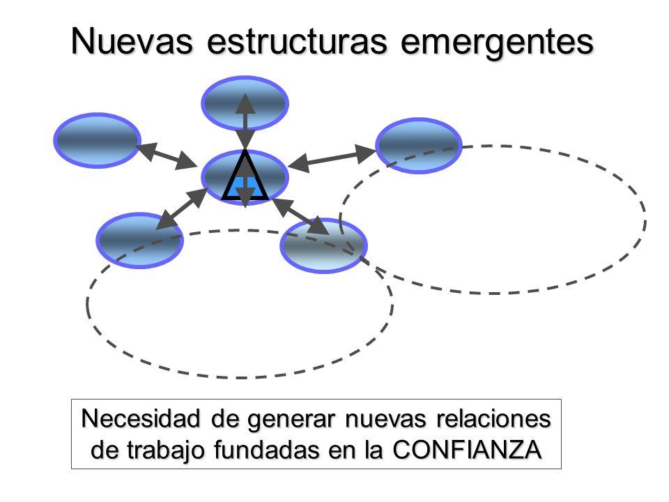 Nuevas estructuras emergentes