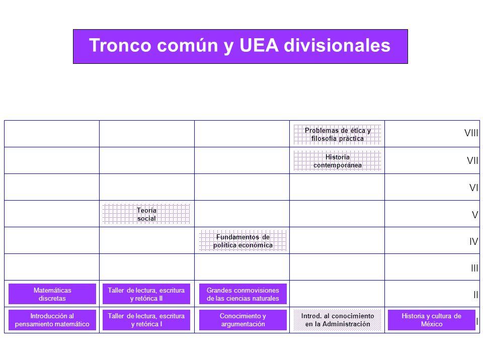 Tronco común y UEA divisionales
