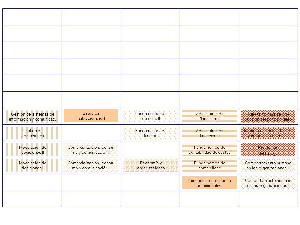 Gestión de sistemas de información y comunicac.