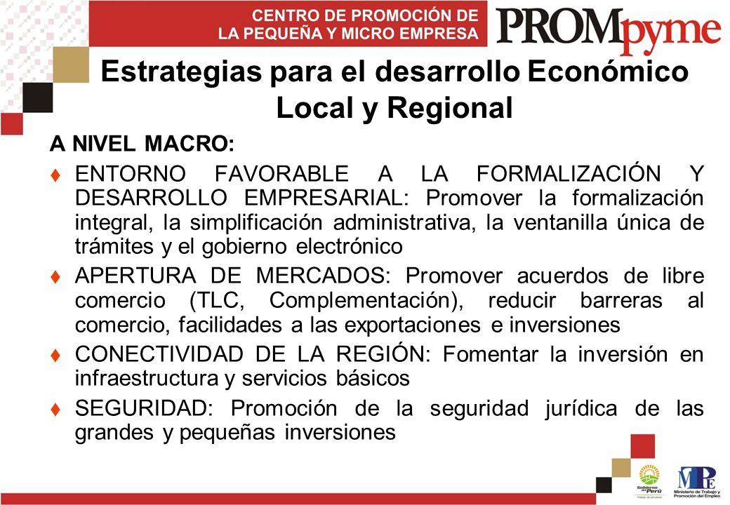 Estrategias para el desarrollo Económico Local y Regional