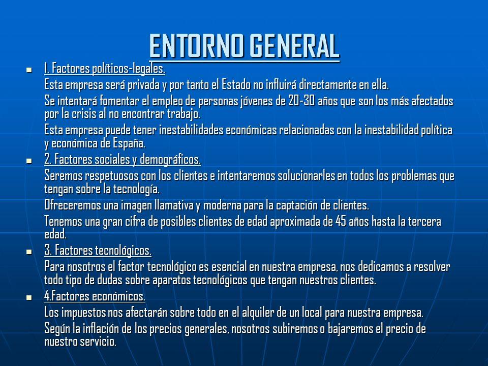 ENTORNO GENERAL 1. Factores políticos-legales.
