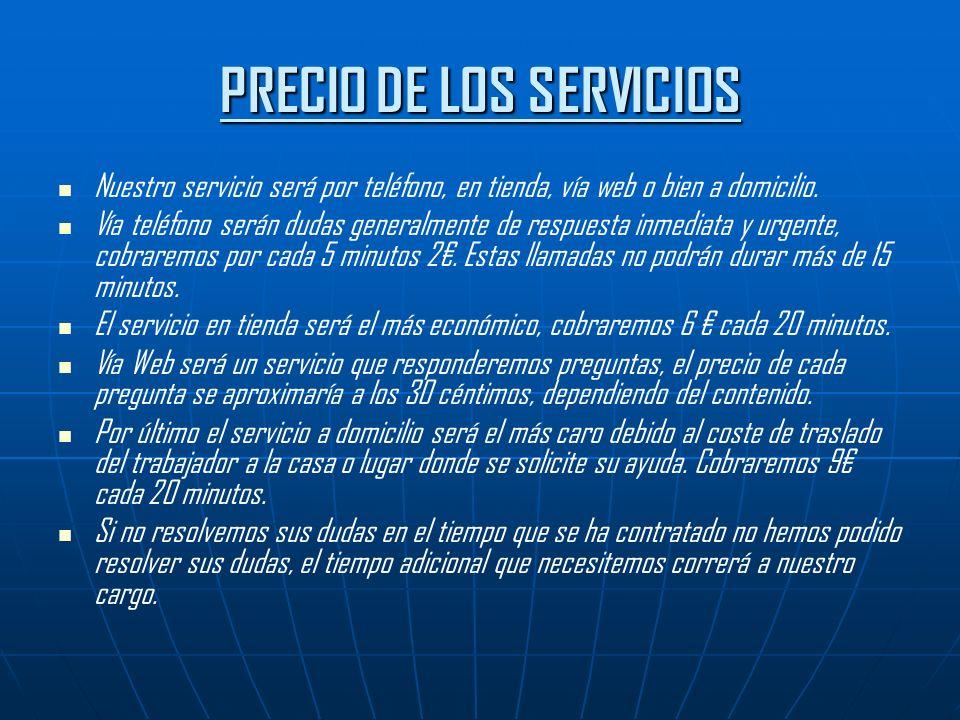 PRECIO DE LOS SERVICIOS