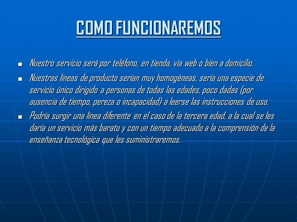 COMO FUNCIONAREMOS Nuestro servicio será por teléfono, en tienda, vía web o bien a domicilio.