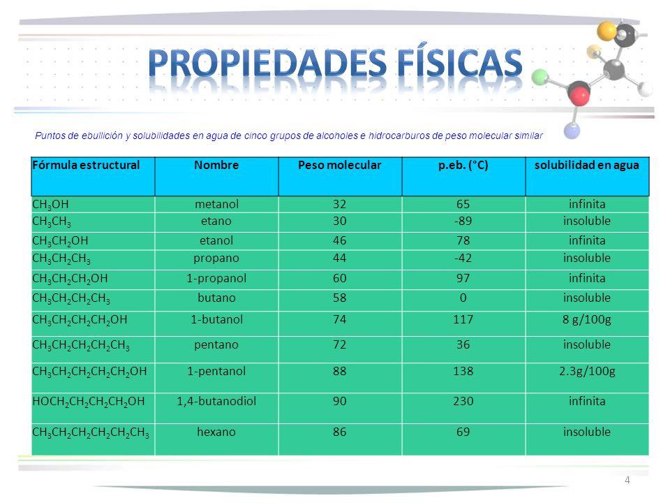 Propiedades físicas Fórmula estructural Nombre Peso molecular