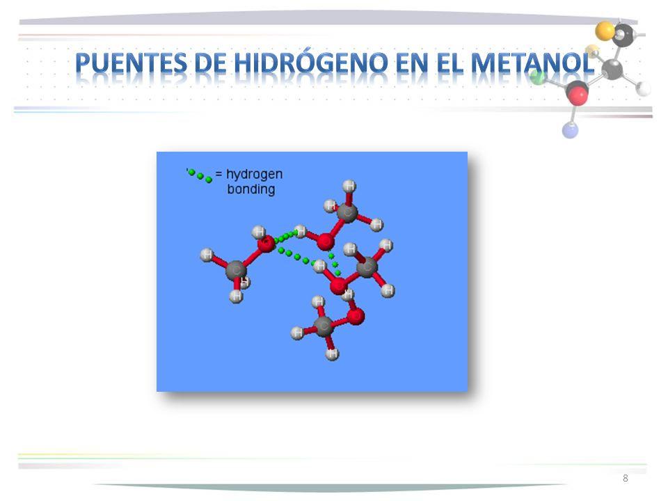 Puentes de hidrógeno en el metanol