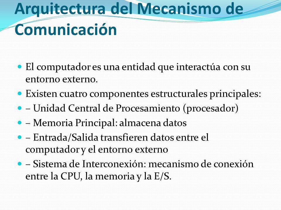 Arquitectura del Mecanismo de Comunicación