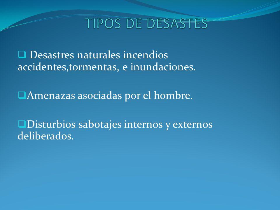 TIPOS DE DESASTES Desastres naturales incendios accidentes,tormentas, e inundaciones. Amenazas asociadas por el hombre.