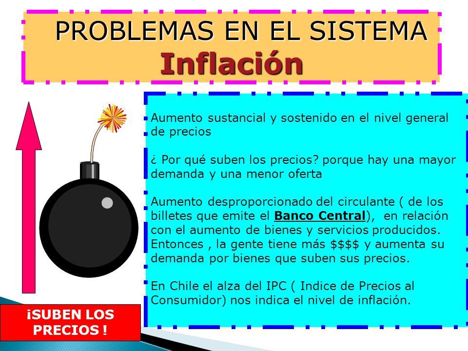 PROBLEMAS EN EL SISTEMA Inflación