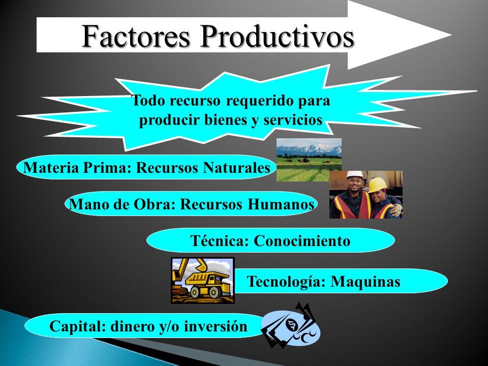 Factores Productivos Todo recurso requerido para