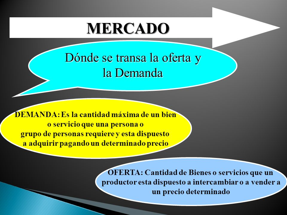 MERCADO Dónde se transa la oferta y la Demanda