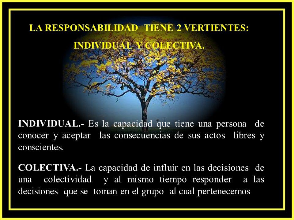 LA RESPONSABILIDAD TIENE 2 VERTIENTES: INDIVIDUAL Y COLECTIVA.