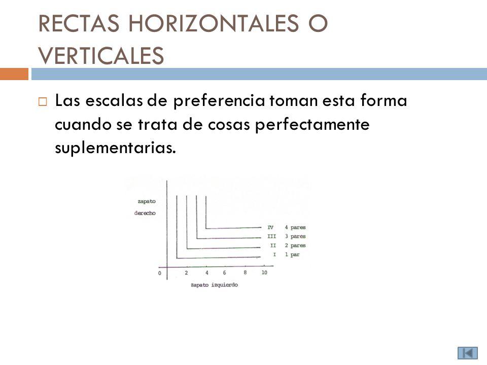 RECTAS HORIZONTALES O VERTICALES